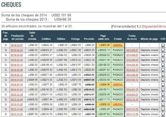 reporte-de-pagos-clickbank